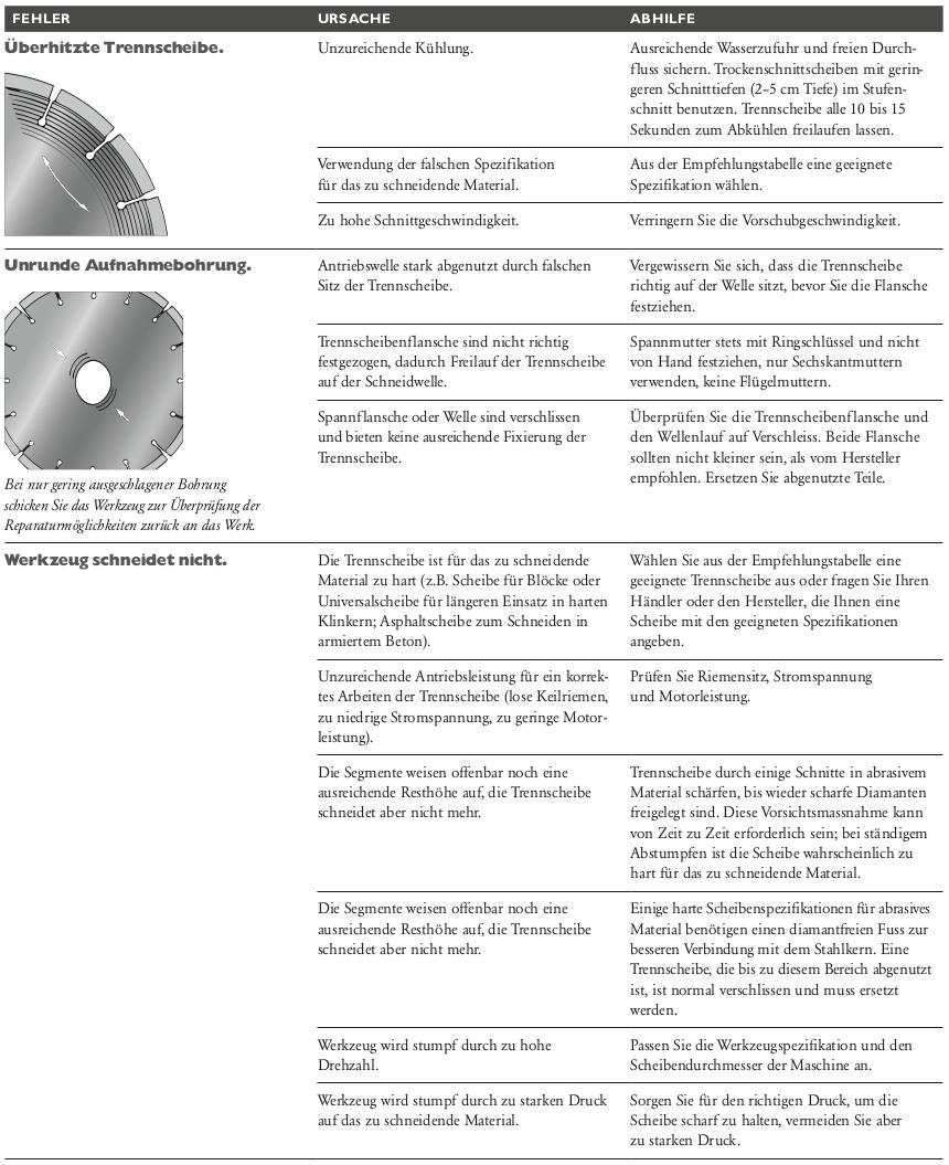 Probleme-bei-Diamantwerkzeugen-ueberhitzte-Segemente-und-Werkzeug-schneidet-nciht