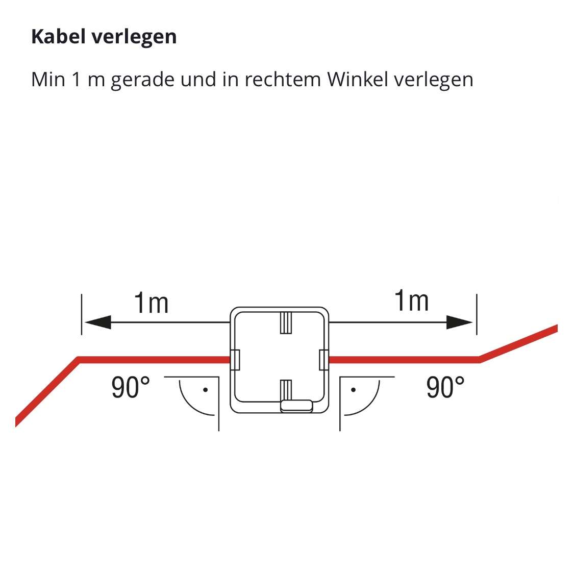 AL-KO-Robolinho-Einfahrt-und-Ausfahrt-korrekt-verlegen
