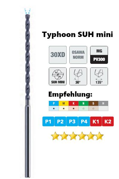 osawa-tieflochbohrer-3530suh-mini-produktdatenblattuvN3dS5NU3Ddr